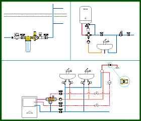 schema impianto idrico sanitario